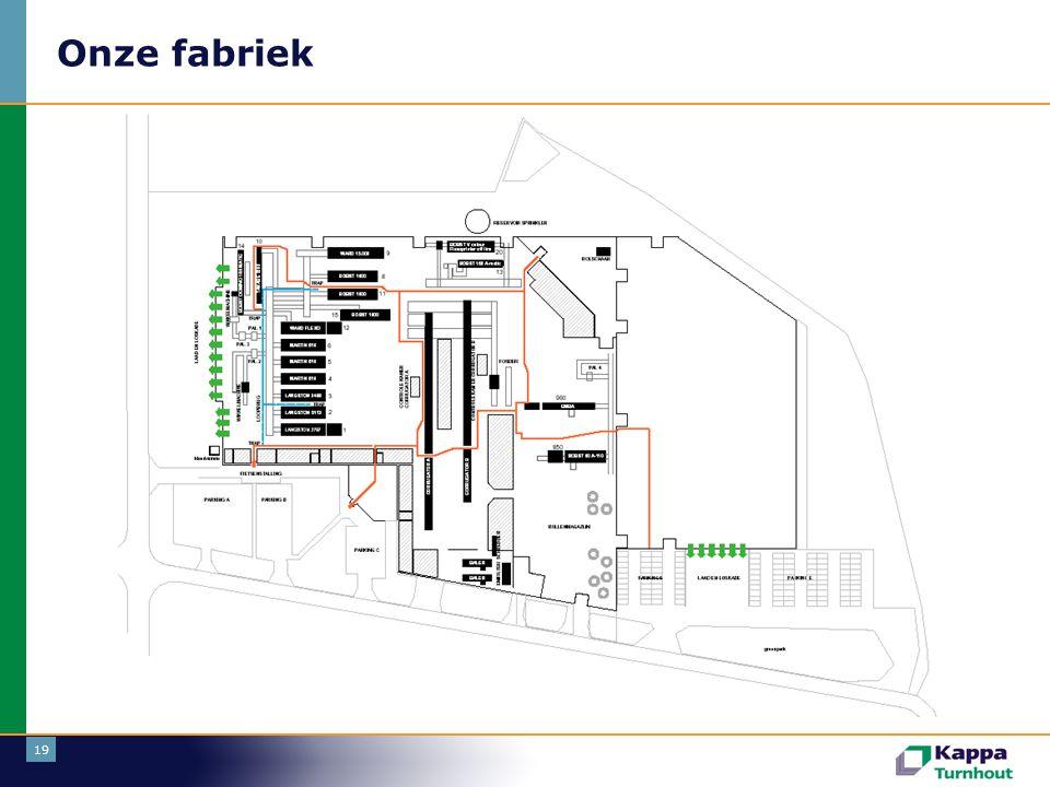 19 Onze fabriek