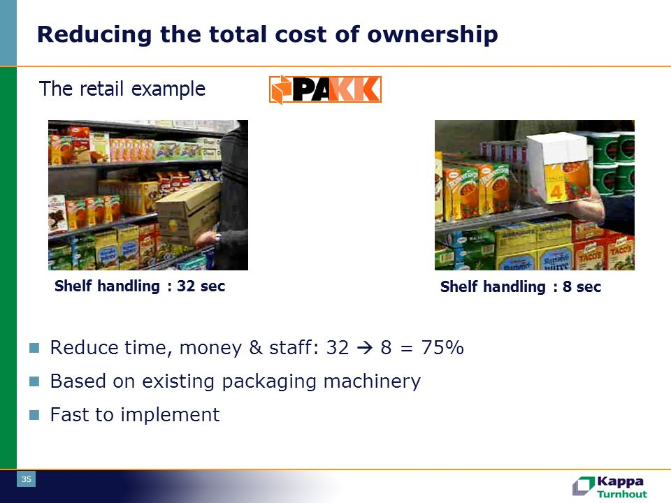 35 Reducing the total cost of ownership  Reduce time, money & staff: 32  8 = 75%  Based on existing packaging machinery  Fast to implement Shelf h