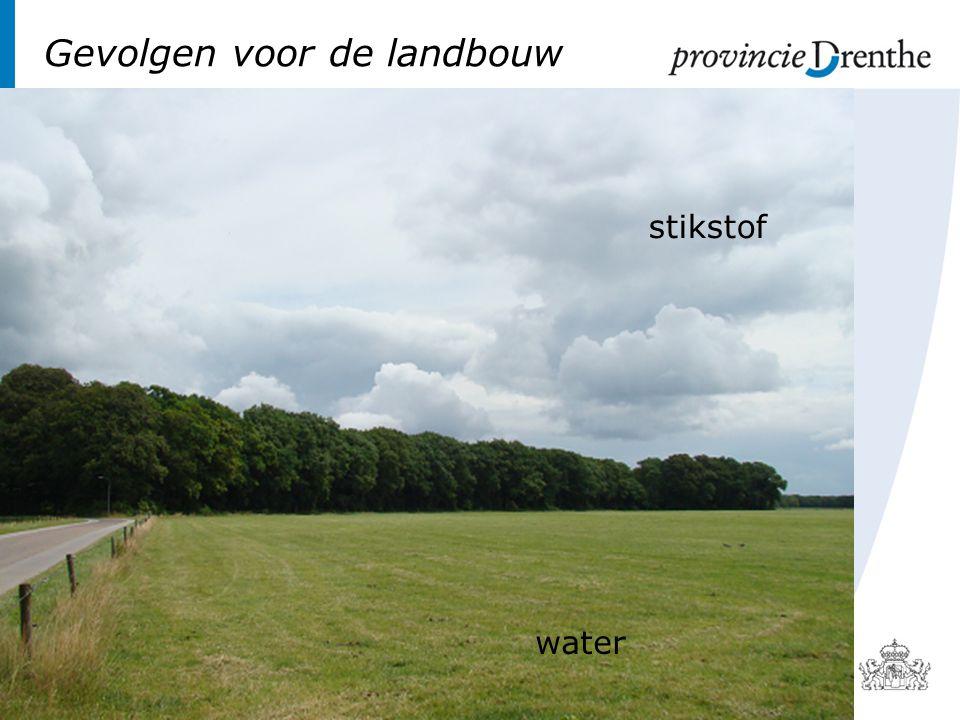 Gevolgen voor de landbouw stikstof water