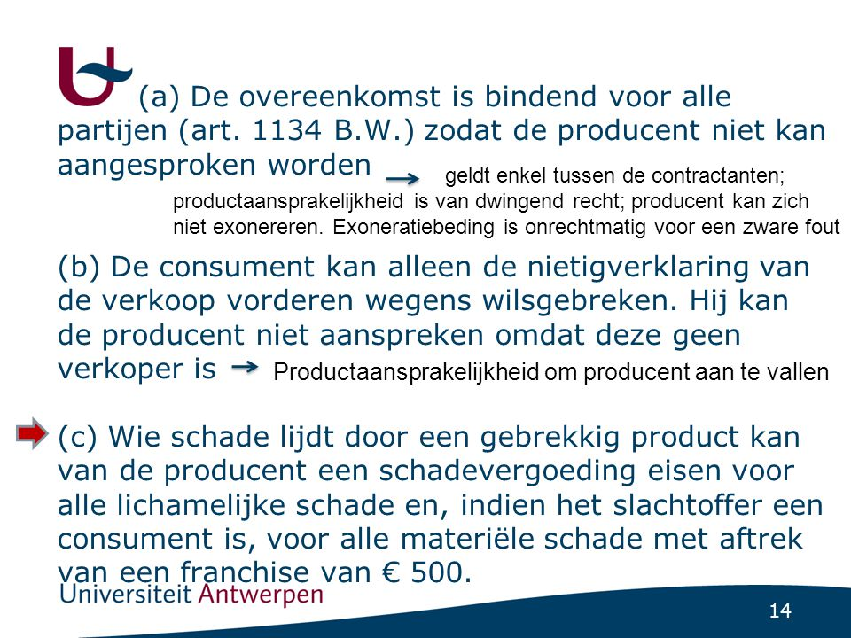 14 (a) De overeenkomst is bindend voor alle partijen (art. 1134 B.W.) zodat de producent niet kan aangesproken worden (b) De consument kan alleen de n