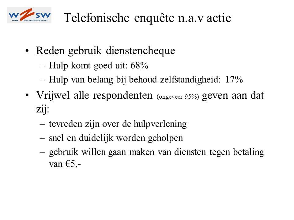 Telefonische enquête n.a.v actie •Reden gebruik dienstencheque –Hulp komt goed uit: 68% –Hulp van belang bij behoud zelfstandigheid: 17% •Vrijwel alle respondenten (ongeveer 95%) geven aan dat zij: –tevreden zijn over de hulpverlening –snel en duidelijk worden geholpen –gebruik willen gaan maken van diensten tegen betaling van €5,-
