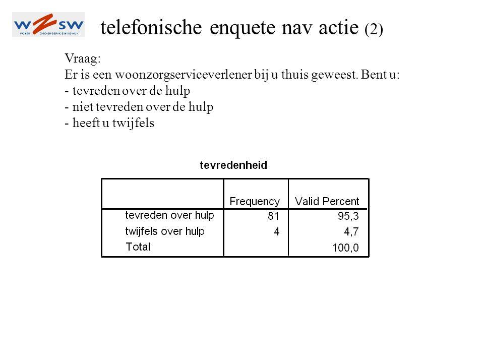 telefonische enquete nav actie (2) Vraag: Er is een woonzorgserviceverlener bij u thuis geweest.