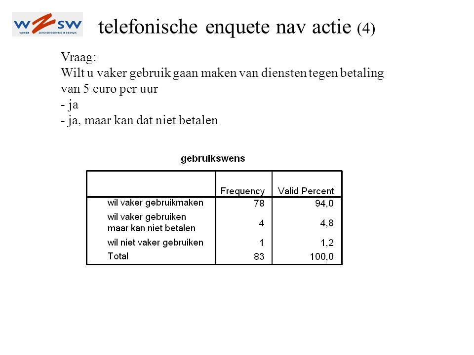 telefonische enquete nav actie (4) Vraag: Wilt u vaker gebruik gaan maken van diensten tegen betaling van 5 euro per uur - ja - ja, maar kan dat niet betalen