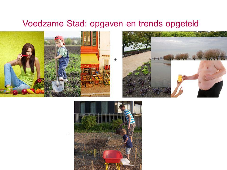 Voedzame Stad: opgaven en trends opgeteld + =