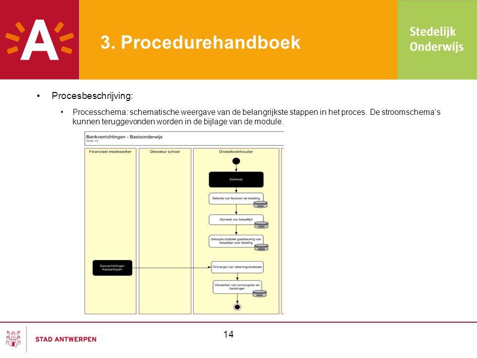 3. Procedurehandboek •Procesbeschrijving: •Processchema: schematische weergave van de belangrijkste stappen in het proces. De stroomschema's kunnen te