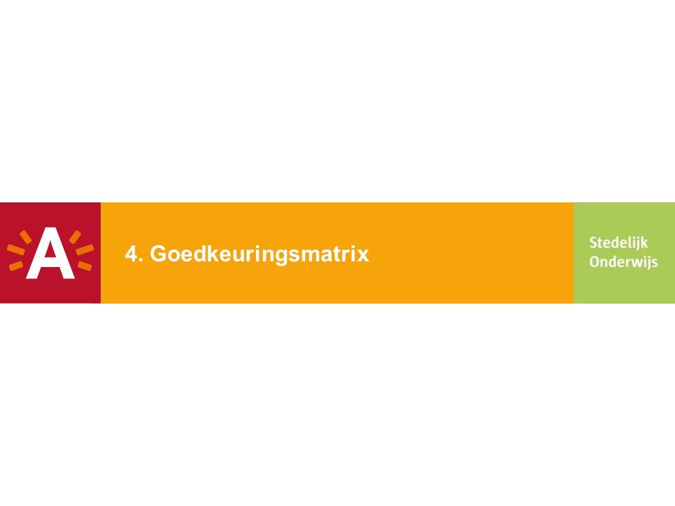 4. Goedkeuringsmatrix