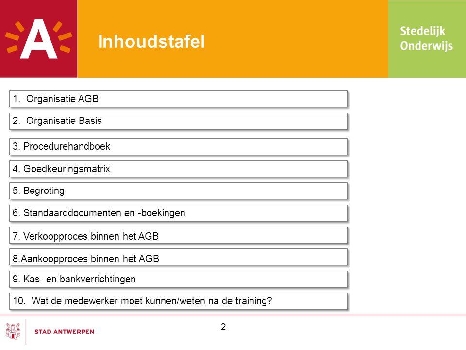 Inhoudstafel 2 4. Goedkeuringsmatrix 3. Procedurehandboek 1. Organisatie AGB 7. Verkoopproces binnen het AGB 8.Aankoopproces binnen het AGB 9. Kas- en