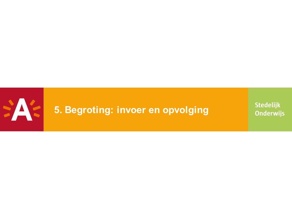 5. Begroting 5.1 Begroting: Ingave 5.2 Budgetopvolging 23