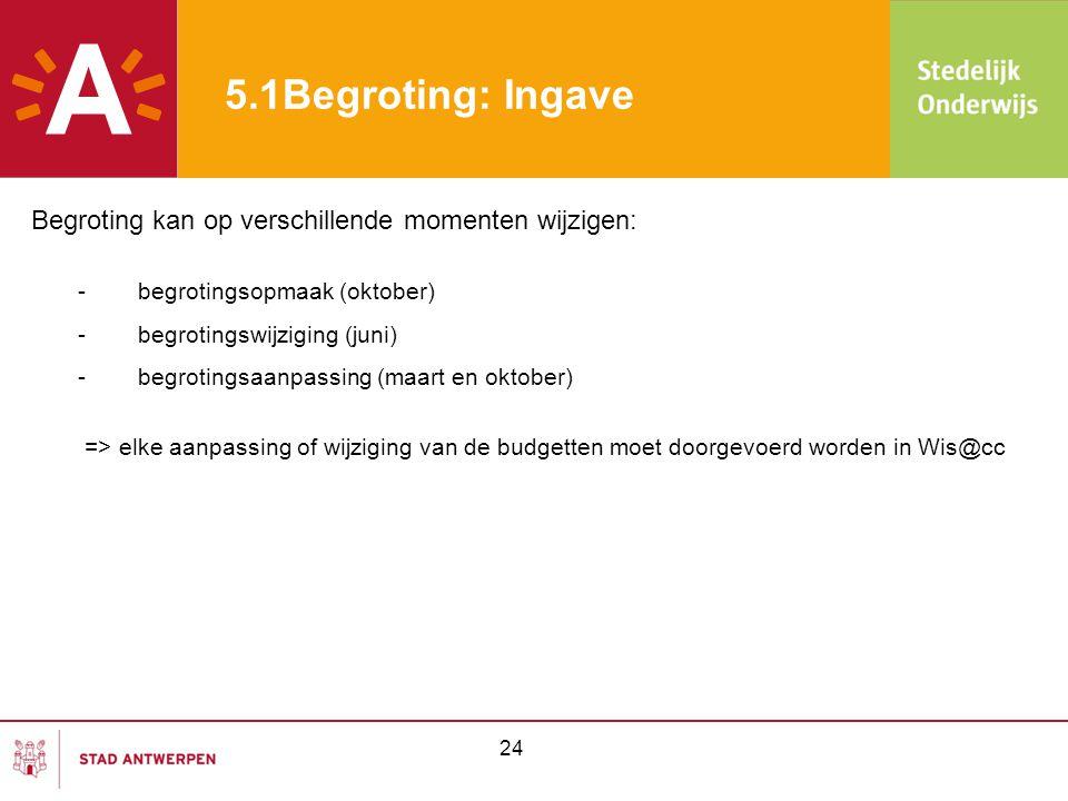 24 5.1Begroting: Ingave Begroting kan op verschillende momenten wijzigen: -begrotingsopmaak (oktober) -begrotingswijziging (juni) -begrotingsaanpassin