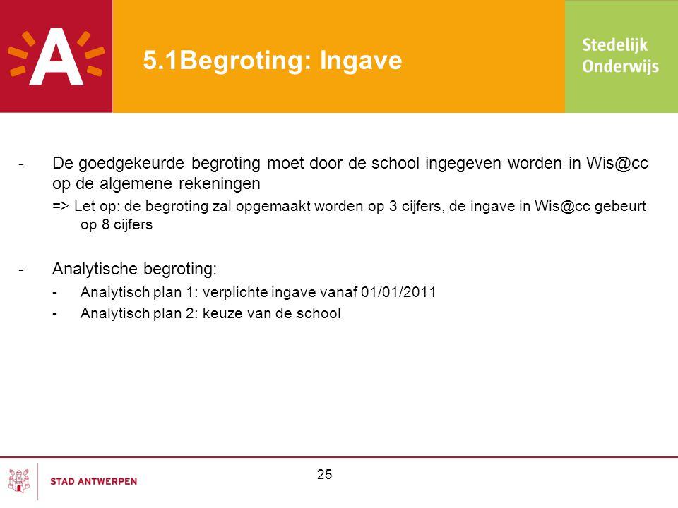 5.1Begroting: Ingave -De goedgekeurde begroting moet door de school ingegeven worden in Wis@cc op de algemene rekeningen => Let op: de begroting zal o