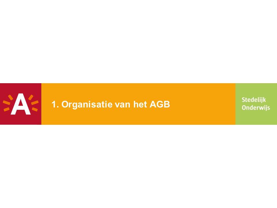 4 Organisatie van het AGB -1 juridische entiteit onder de vorm van een Autonoom Gemeentebedrijf.