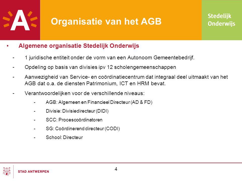 4 Organisatie van het AGB -1 juridische entiteit onder de vorm van een Autonoom Gemeentebedrijf. -Opdeling op basis van divisies ipv 12 scholengemeens