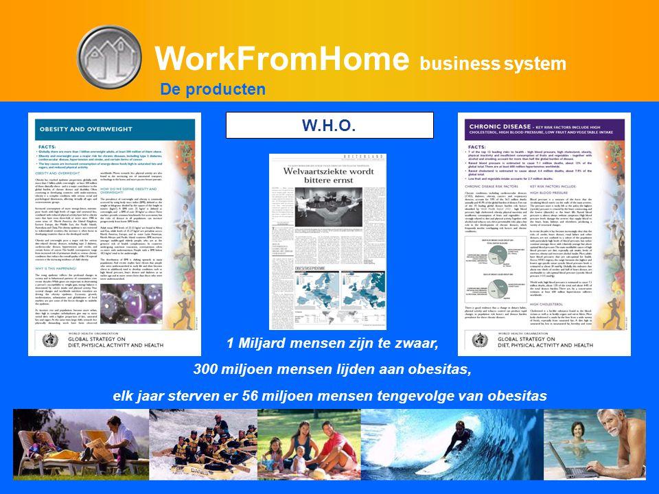 WorkFromHome business system 1 Miljard mensen zijn te zwaar, 300 miljoen mensen lijden aan obesitas, elk jaar sterven er 56 miljoen mensen tengevolge van obesitas.