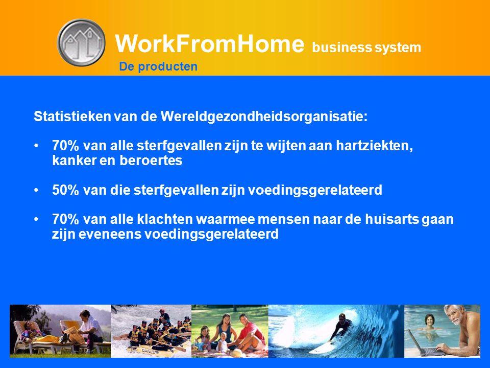 WorkFromHome business system Statistieken van de Wereldgezondheidsorganisatie: •70% van alle sterfgevallen zijn te wijten aan hartziekten, kanker en b