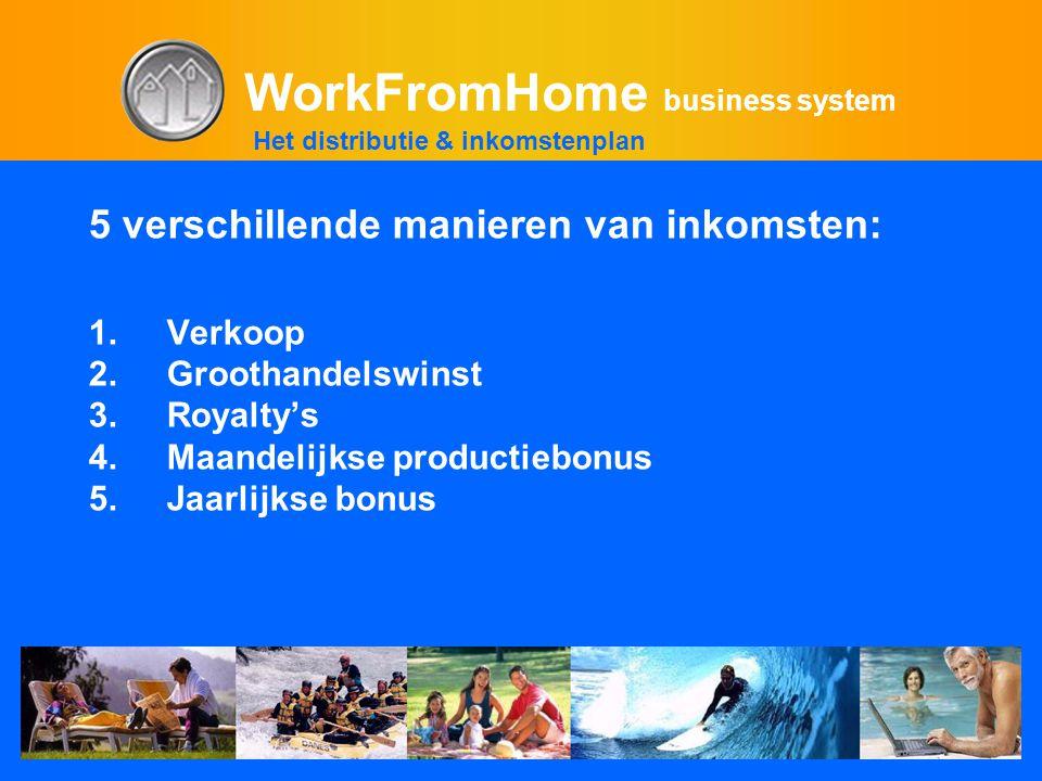WorkFromHome business system 5 verschillende manieren van inkomsten: 1.Verkoop 2.Groothandelswinst 3.Royalty's 4.Maandelijkse productiebonus 5.Jaarlijkse bonus Het distributie & inkomstenplan