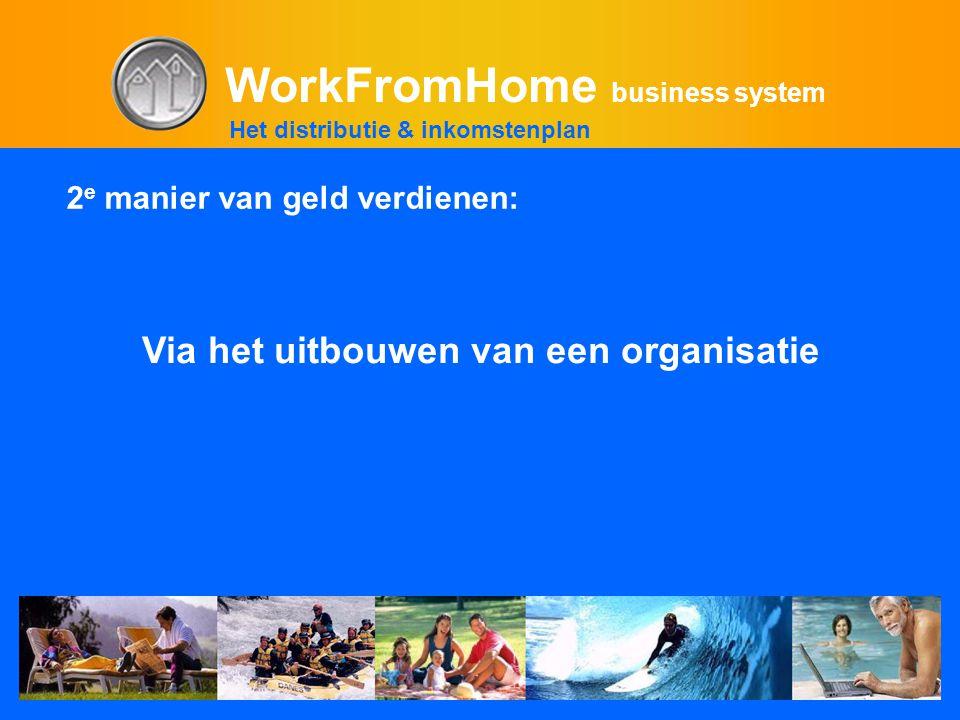 WorkFromHome business system 2 e manier van geld verdienen: Het distributie & inkomstenplan Via het uitbouwen van een organisatie
