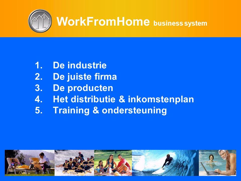 WorkFromHome business system 1.De industrie 2.De juiste firma 3.De producten 4.Het distributie & inkomstenplan 5.Training & ondersteuning