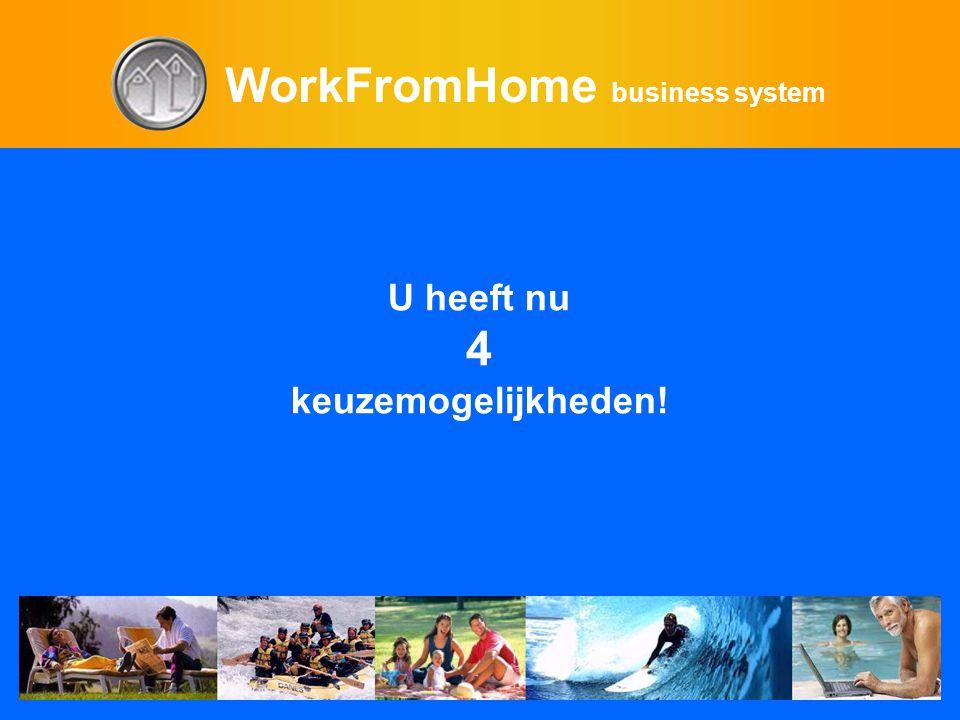 WorkFromHome business system U heeft nu 4 keuzemogelijkheden!