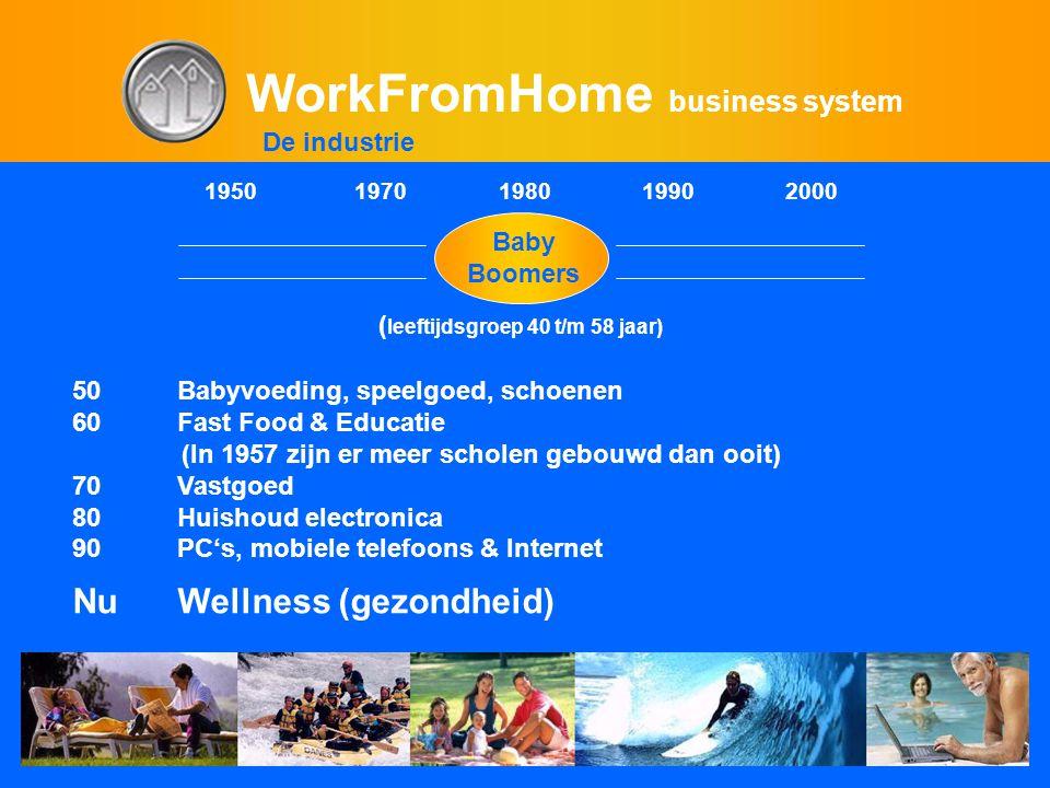 WorkFromHome business system 1950 1970 1980 1990 2000 50Babyvoeding, speelgoed, schoenen 60Fast Food & Educatie (In 1957 zijn er meer scholen gebouwd dan ooit) 70Vastgoed 80 Huishoud electronica 90PC's, mobiele telefoons & Internet NuWellness (gezondheid) De industrie Baby Boomers ( leeftijdsgroep 40 t/m 58 jaar)