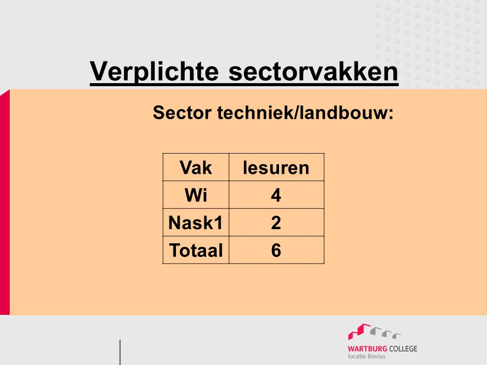 Verplichte sectorvakken Sector techniek/landbouw: Vaklesuren Wi4 Nask12 Totaal6