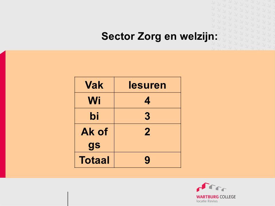 Sector Zorg en welzijn: Vaklesuren Wi4 bi3 Ak of gs 2 Totaal9