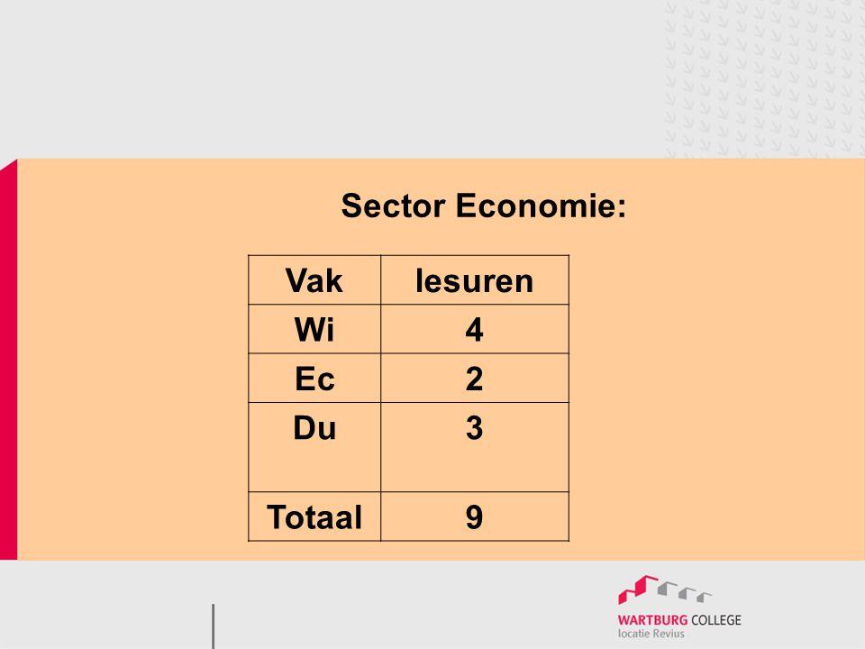 Sector Economie: Vaklesuren Wi4 Ec2 Du3 Totaal9