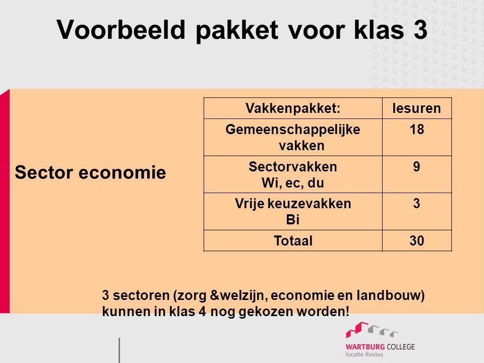 Voorbeeld pakket voor klas 3 Sector economie Vakkenpakket:lesuren Gemeenschappelijke vakken 18 Sectorvakken Wi, ec, du 9 Vrije keuzevakken Bi 3 Totaal