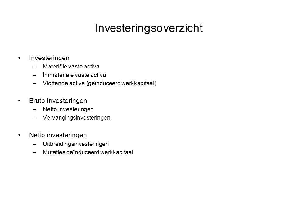 Investeringsoverzicht •Investeringen –Materiële vaste activa –Immateriële vaste activa –Vlottende activa (geïnduceerd werkkapitaal) •Bruto Investering