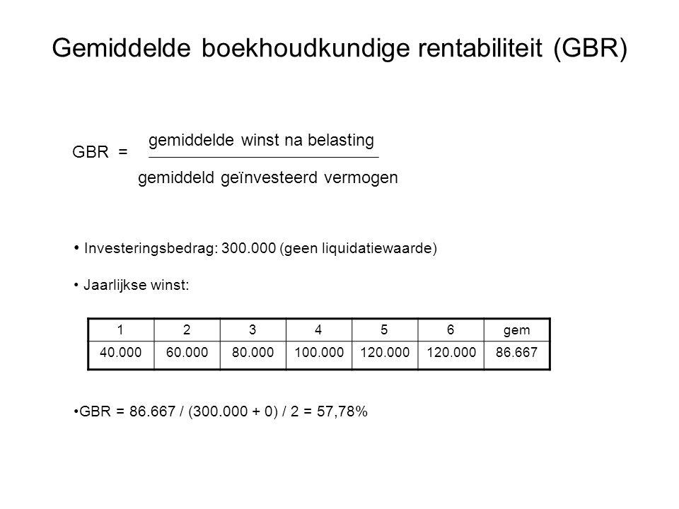 Gemiddelde boekhoudkundige rentabiliteit (GBR) gemiddelde winst na belasting gemiddeld geïnvesteerd vermogen GBR = • Investeringsbedrag: 300.000 (geen
