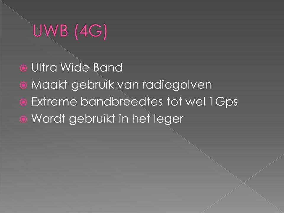  Ultra Wide Band  Maakt gebruik van radiogolven  Extreme bandbreedtes tot wel 1Gps  Wordt gebruikt in het leger