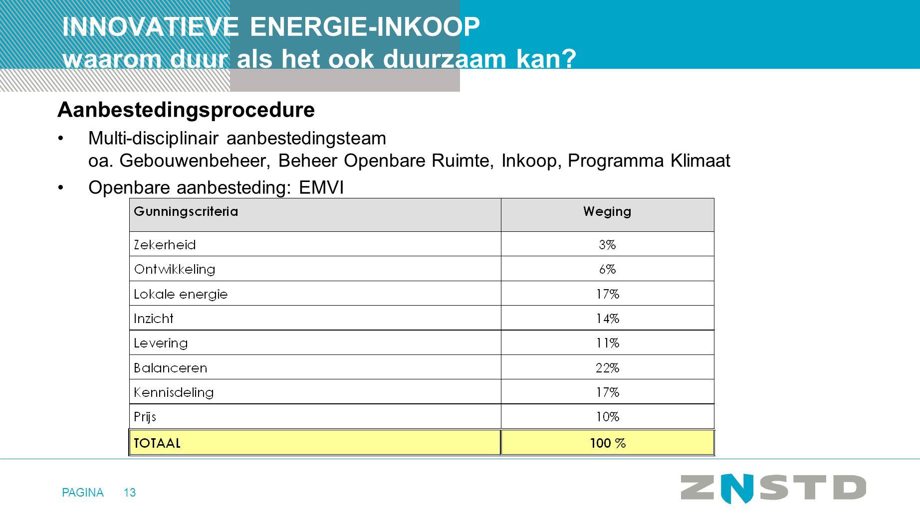 PAGINA13 INNOVATIEVE ENERGIE-INKOOP waarom duur als het ook duurzaam kan? Aanbestedingsprocedure •Multi-disciplinair aanbestedingsteam oa. Gebouwenbeh