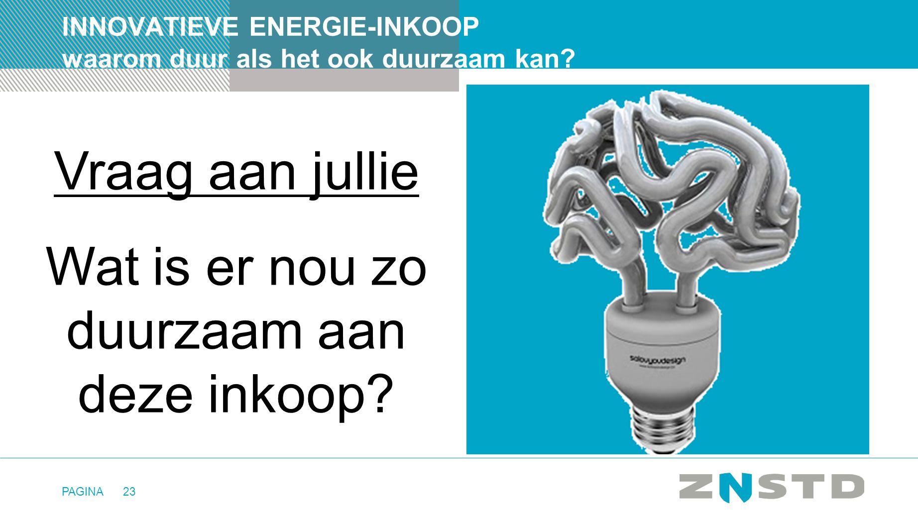 PAGINA23 INNOVATIEVE ENERGIE-INKOOP waarom duur als het ook duurzaam kan? Vraag aan jullie Wat is er nou zo duurzaam aan deze inkoop?
