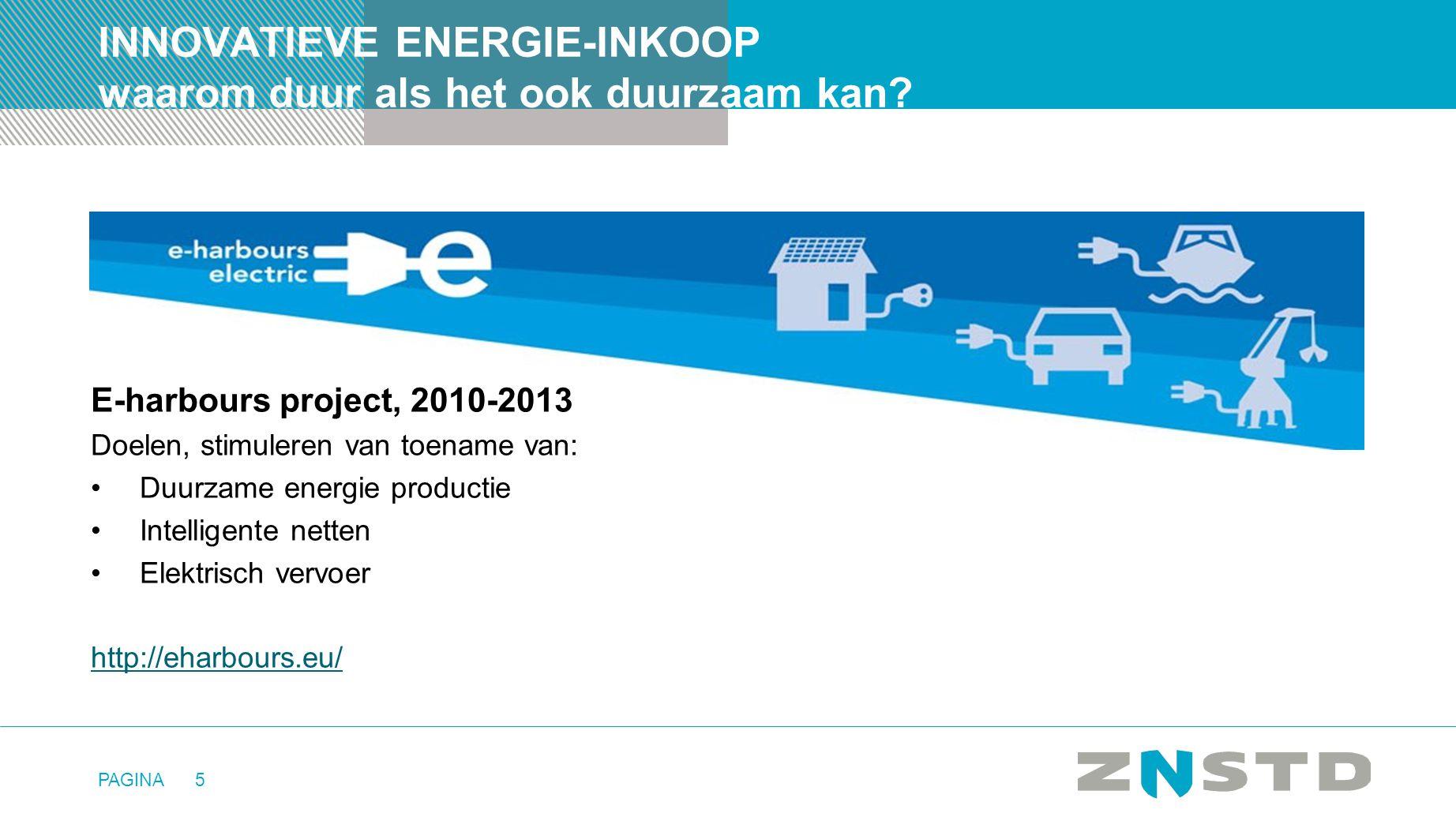 PAGINA5 INNOVATIEVE ENERGIE-INKOOP waarom duur als het ook duurzaam kan? E-harbours project, 2010-2013 Doelen, stimuleren van toename van: •Duurzame e