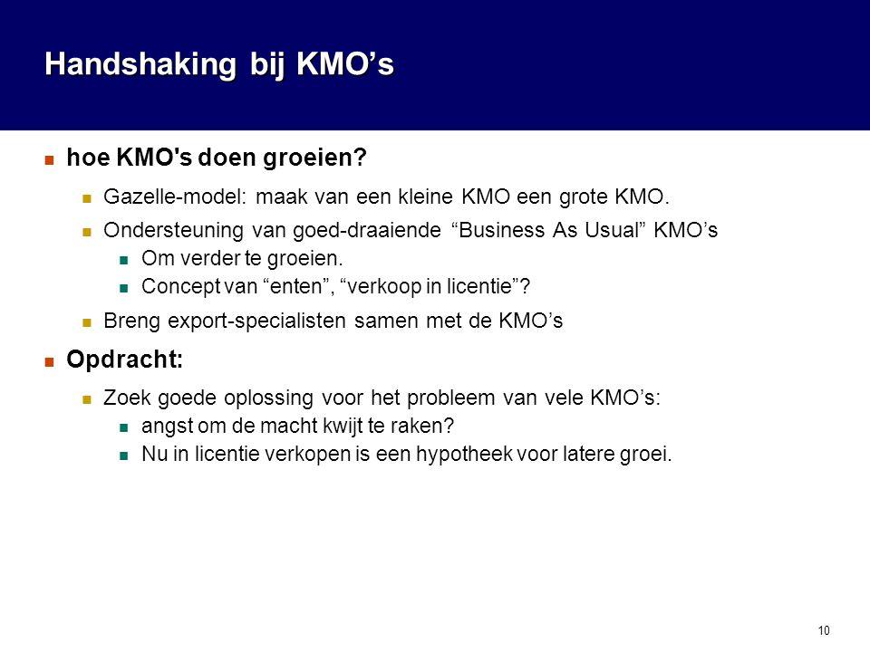 10 Handshaking bij KMO's  hoe KMO s doen groeien.