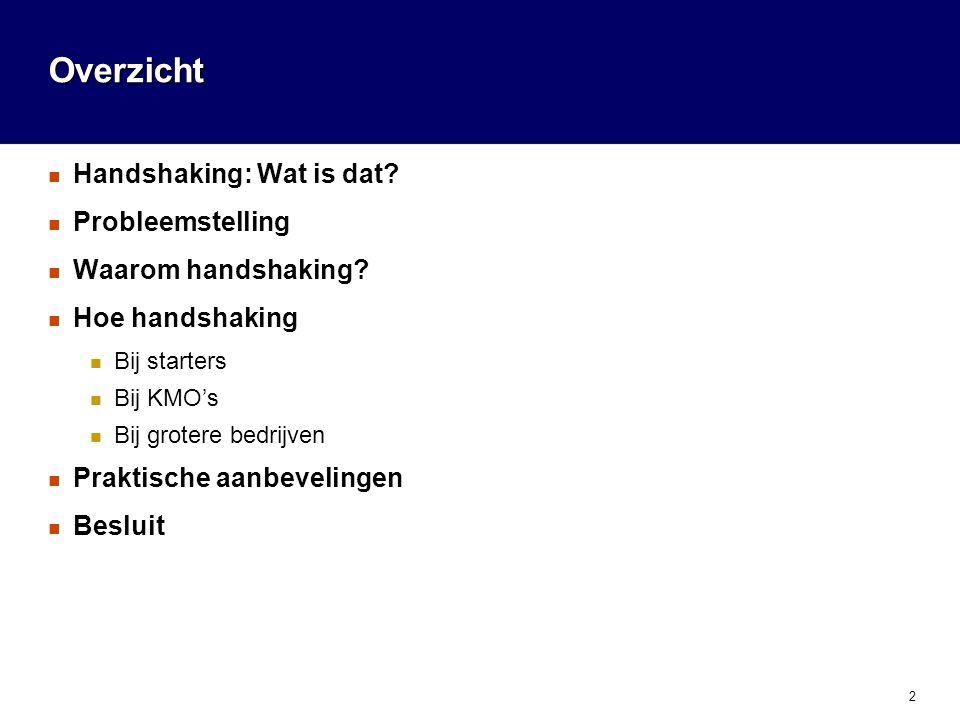 2 Overzicht  Handshaking: Wat is dat.  Probleemstelling  Waarom handshaking.