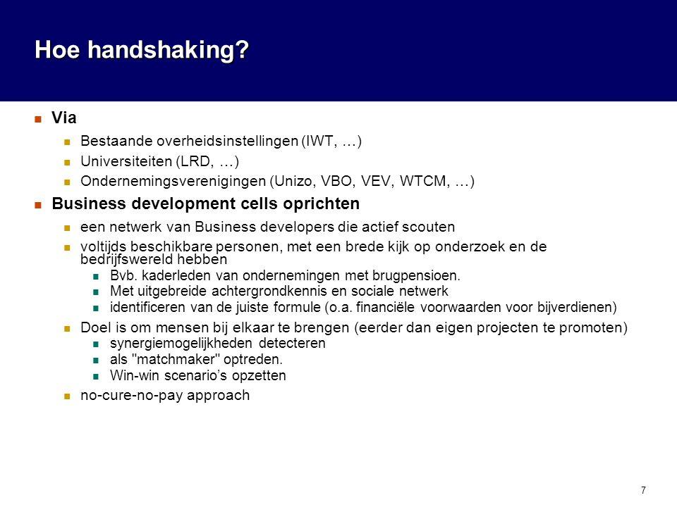 7 Hoe handshaking.