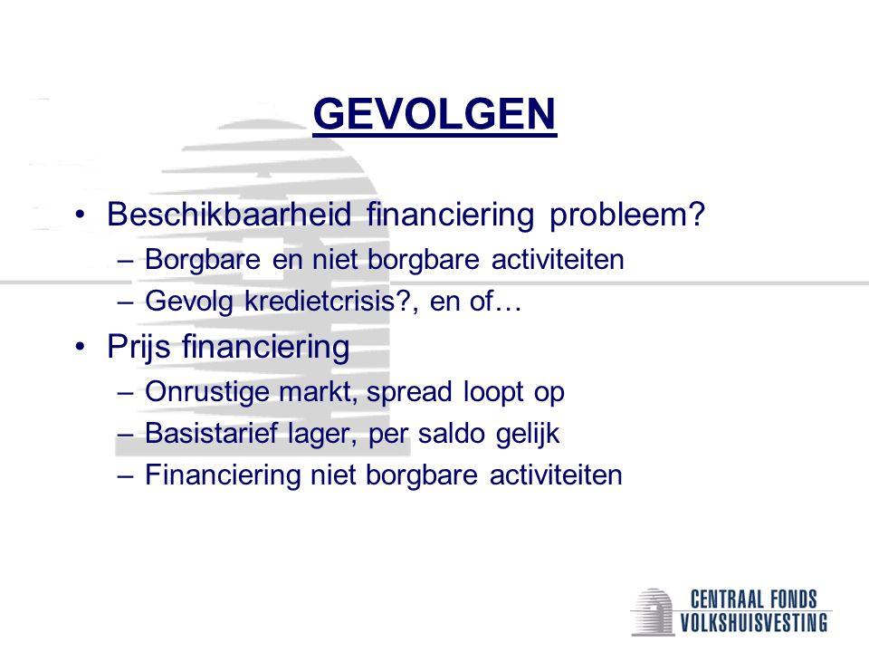 GEVOLGEN •Beschikbaarheid financiering probleem? –Borgbare en niet borgbare activiteiten –Gevolg kredietcrisis?, en of… •Prijs financiering –Onrustige