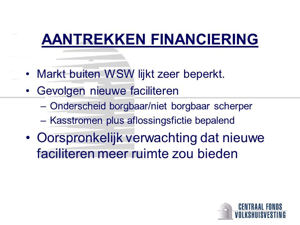 AANTREKKEN FINANCIERING •Markt buiten WSW lijkt zeer beperkt. •Gevolgen nieuwe faciliteren –Onderscheid borgbaar/niet borgbaar scherper –Kasstromen pl