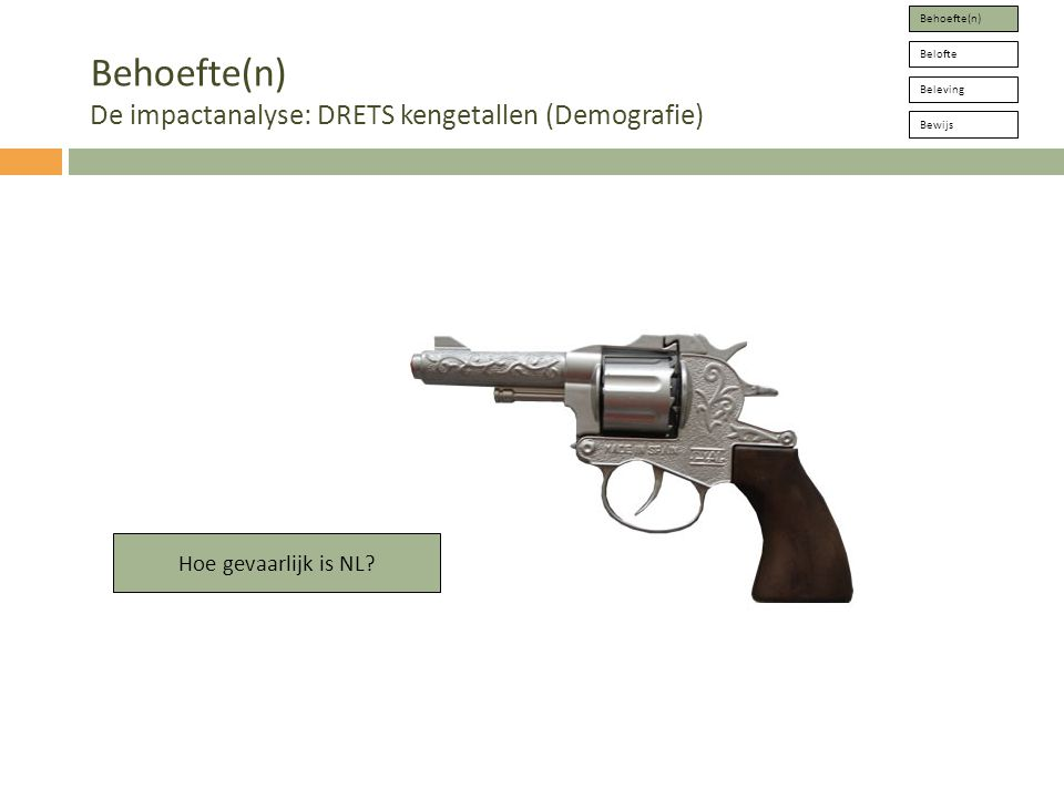 Behoefte(n) De impactanalyse: DRETS kengetallen (Demografie) Behoefte(n) Belofte Beleving Bewijs Hoe gevaarlijk is NL?