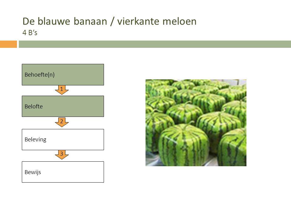De blauwe banaan / vierkante meloen 4 B's Behoefte(n) Belofte Beleving Bewijs 1 2 3