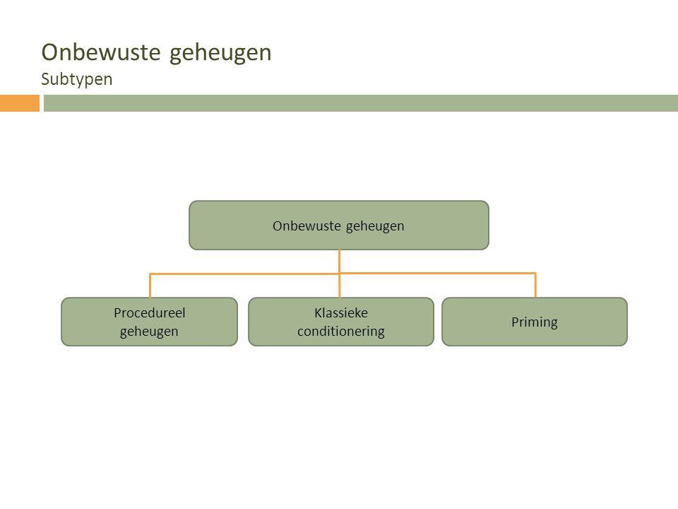 Onbewuste geheugen Subtypen Onbewuste geheugen Procedureel geheugen Klassieke conditionering Priming