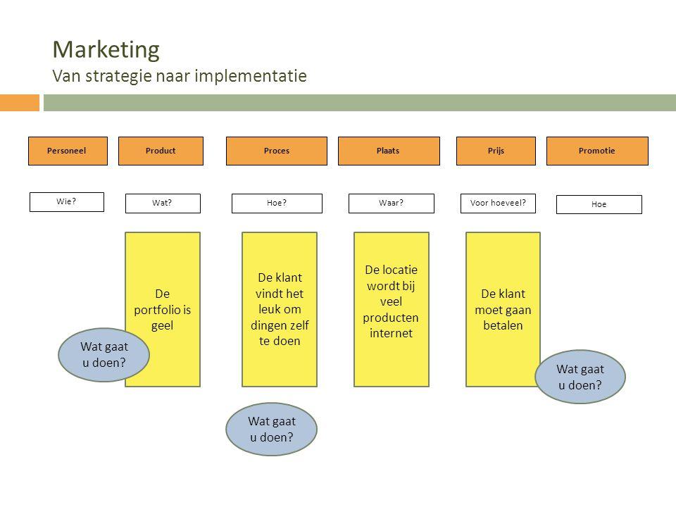 Marketing Van strategie naar implementatie PersoneelProductProcesPlaatsPrijsPromotie Wie.