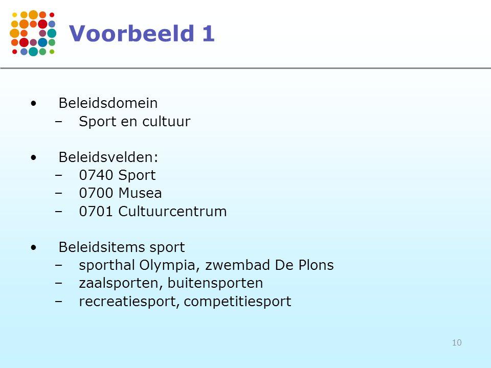 10 Voorbeeld 1 •Beleidsdomein –Sport en cultuur •Beleidsvelden: –0740 Sport –0700 Musea –0701 Cultuurcentrum •Beleidsitems sport –sporthal Olympia, zwembad De Plons –zaalsporten, buitensporten –recreatiesport, competitiesport