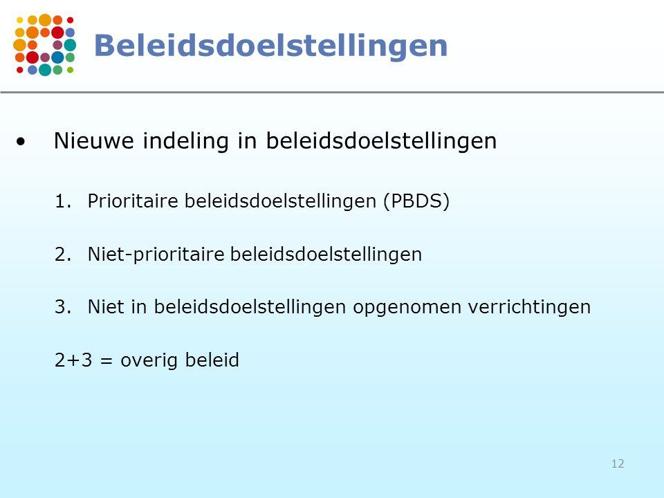 12 Beleidsdoelstellingen •Nieuwe indeling in beleidsdoelstellingen 1.Prioritaire beleidsdoelstellingen (PBDS) 2.Niet-prioritaire beleidsdoelstellingen 3.Niet in beleidsdoelstellingen opgenomen verrichtingen 2+3 = overig beleid