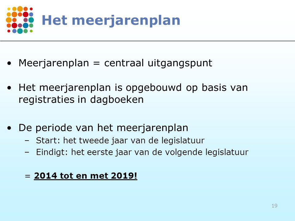 19 Het meerjarenplan •Meerjarenplan = centraal uitgangspunt •Het meerjarenplan is opgebouwd op basis van registraties in dagboeken •De periode van het meerjarenplan –Start: het tweede jaar van de legislatuur –Eindigt: het eerste jaar van de volgende legislatuur = 2014 tot en met 2019!