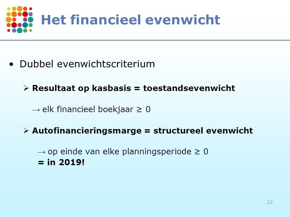 22 Het financieel evenwicht •Dubbel evenwichtscriterium  Resultaat op kasbasis = toestandsevenwicht → elk financieel boekjaar ≥ 0  Autofinancieringsmarge = structureel evenwicht → op einde van elke planningsperiode ≥ 0 = in 2019!