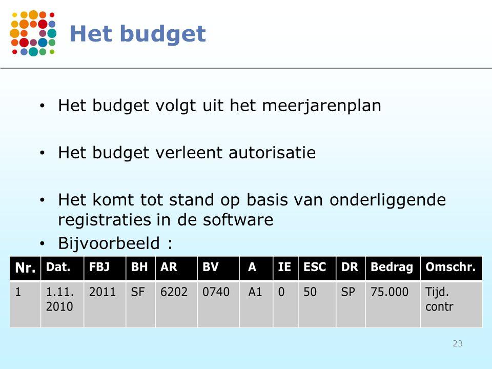 23 Het budget • Het budget volgt uit het meerjarenplan • Het budget verleent autorisatie • Het komt tot stand op basis van onderliggende registraties in de software • Bijvoorbeeld :