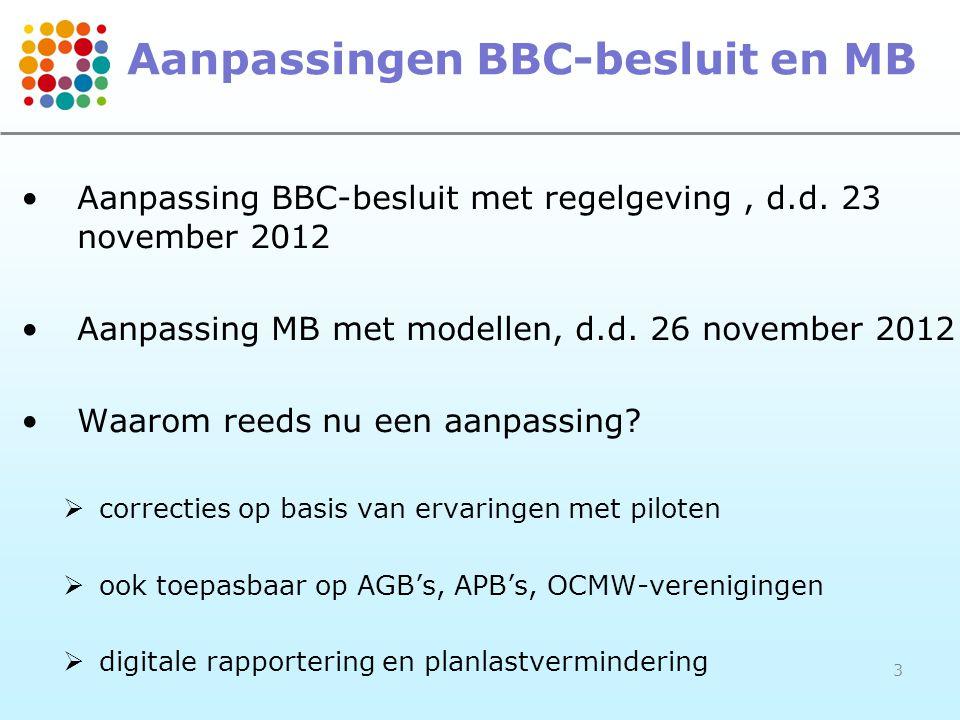 3 •Aanpassing BBC-besluit met regelgeving, d.d. 23 november 2012 •Aanpassing MB met modellen, d.d. 26 november 2012 •Waarom reeds nu een aanpassing? 