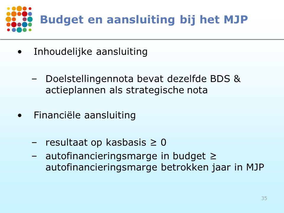 35 Budget en aansluiting bij het MJP •Inhoudelijke aansluiting –Doelstellingennota bevat dezelfde BDS & actieplannen als strategische nota •Financiële