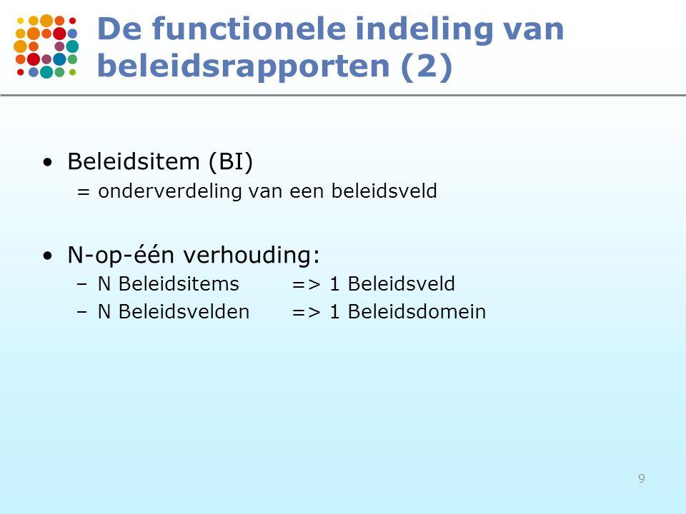 9 De functionele indeling van beleidsrapporten (2) •Beleidsitem (BI) = onderverdeling van een beleidsveld •N-op-één verhouding: –N Beleidsitems=> 1 Beleidsveld –N Beleidsvelden=> 1 Beleidsdomein